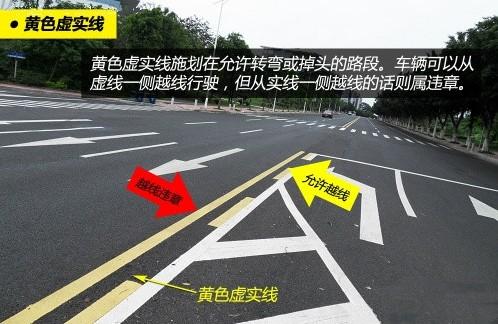 交通标线大全及图解